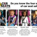 Four Steps of Car Seat Safety